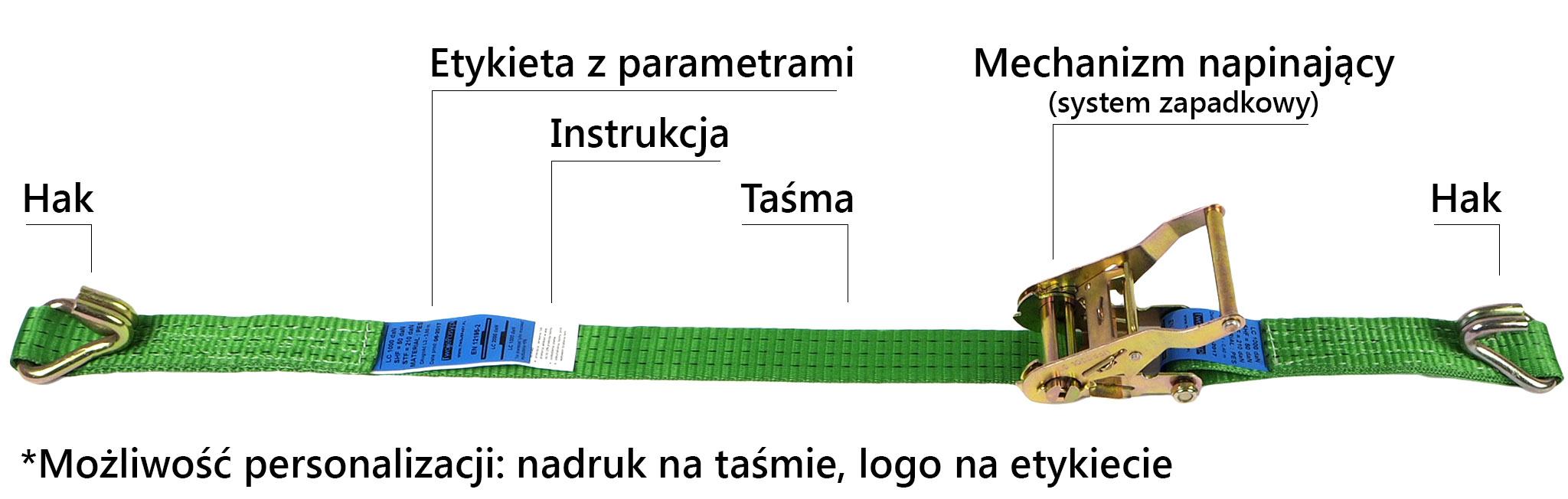 Pas transportowy 2 tony 210 daN