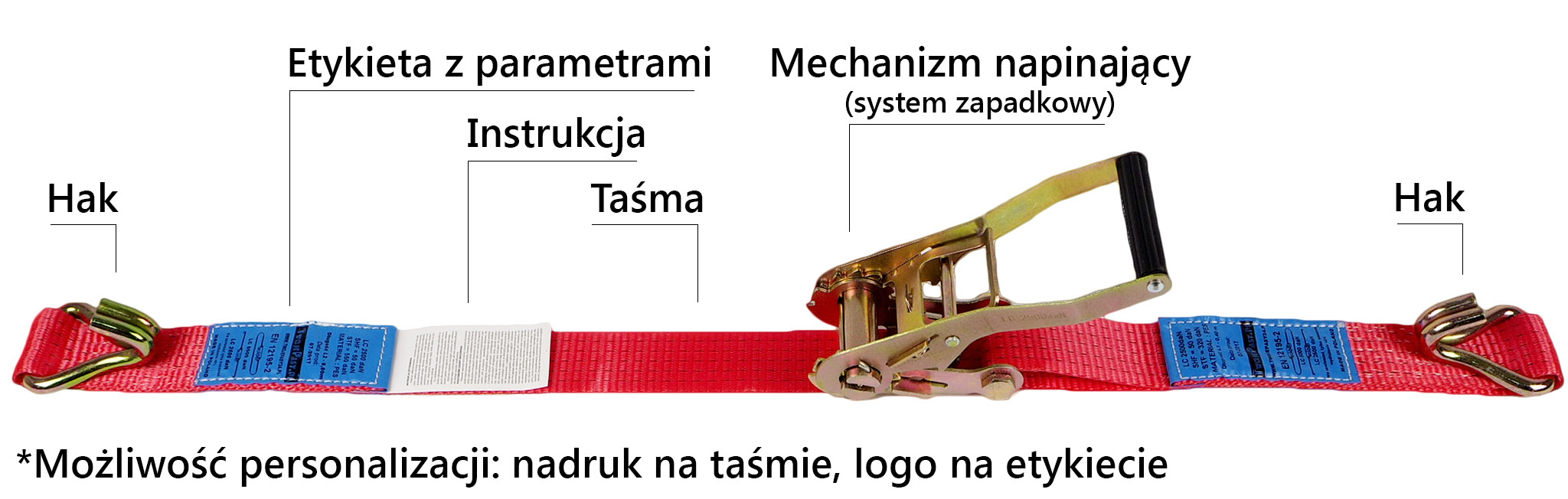 Pas transportowy 4 tony 320 daN